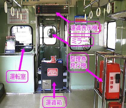 青春18きっぷ」旅行当日の留意事...